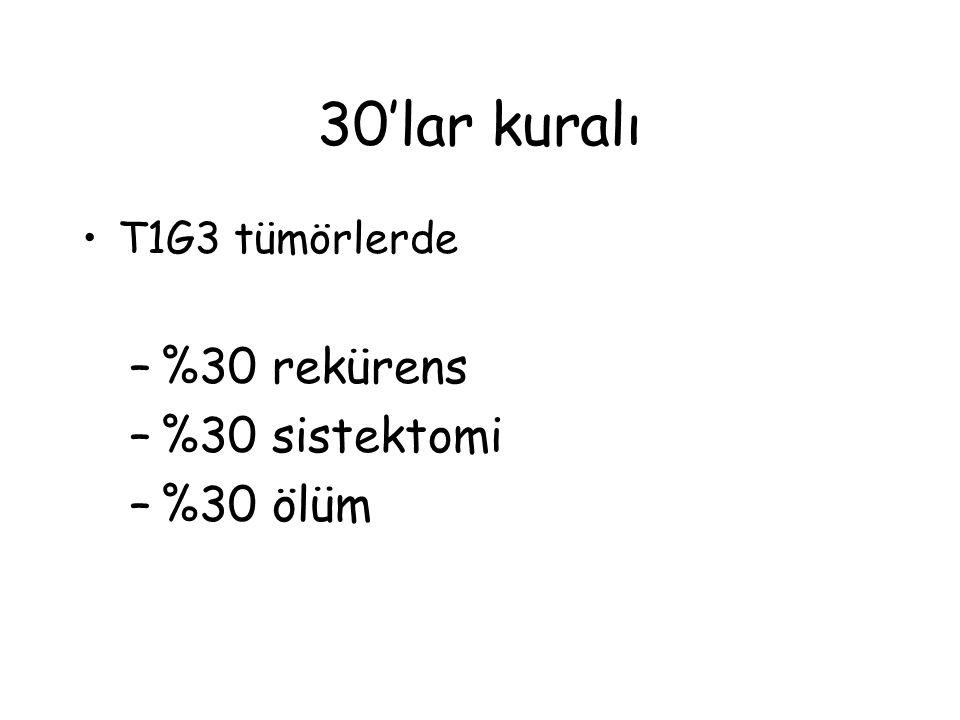 30'lar kuralı T1G3 tümörlerde %30 rekürens %30 sistektomi %30 ölüm