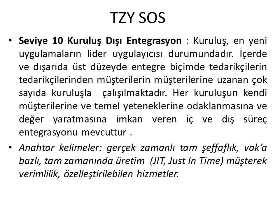TZY SOS