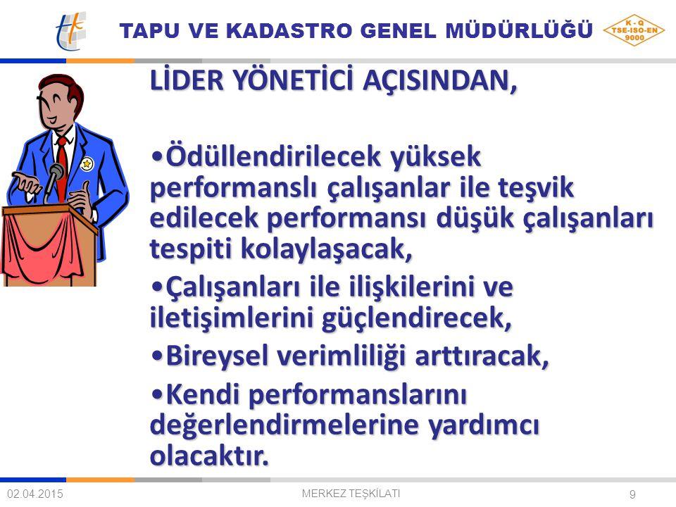LİDER YÖNETİCİ AÇISINDAN,