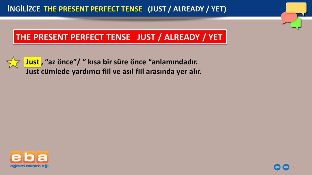 THE PRESENT PERFECT TENSE JUST / ALREADY / YET
