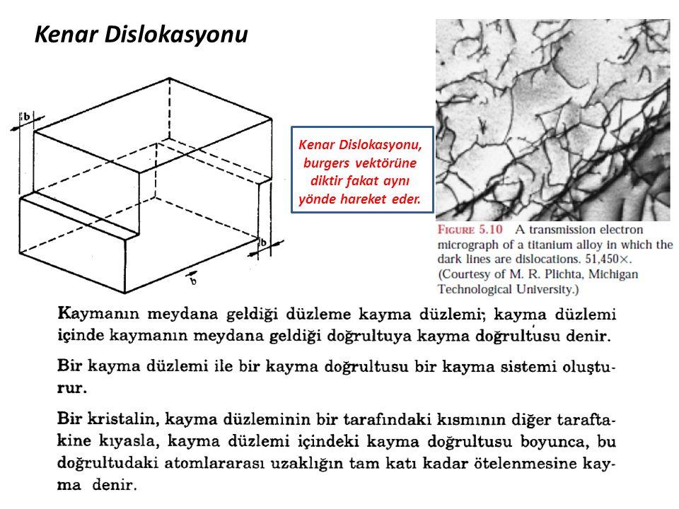 Kenar Dislokasyonu Kenar Dislokasyonu, burgers vektörüne diktir fakat aynı yönde hareket eder.