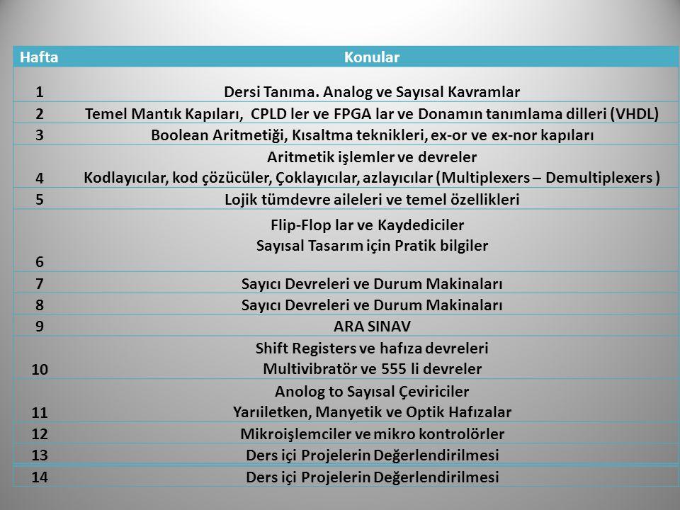 Dersi Tanıma. Analog ve Sayısal Kavramlar 2
