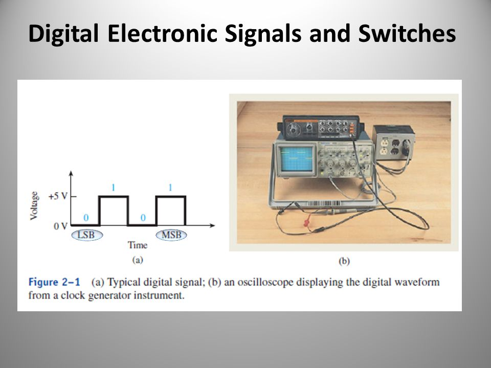 Digital Electronic Signals and Switches