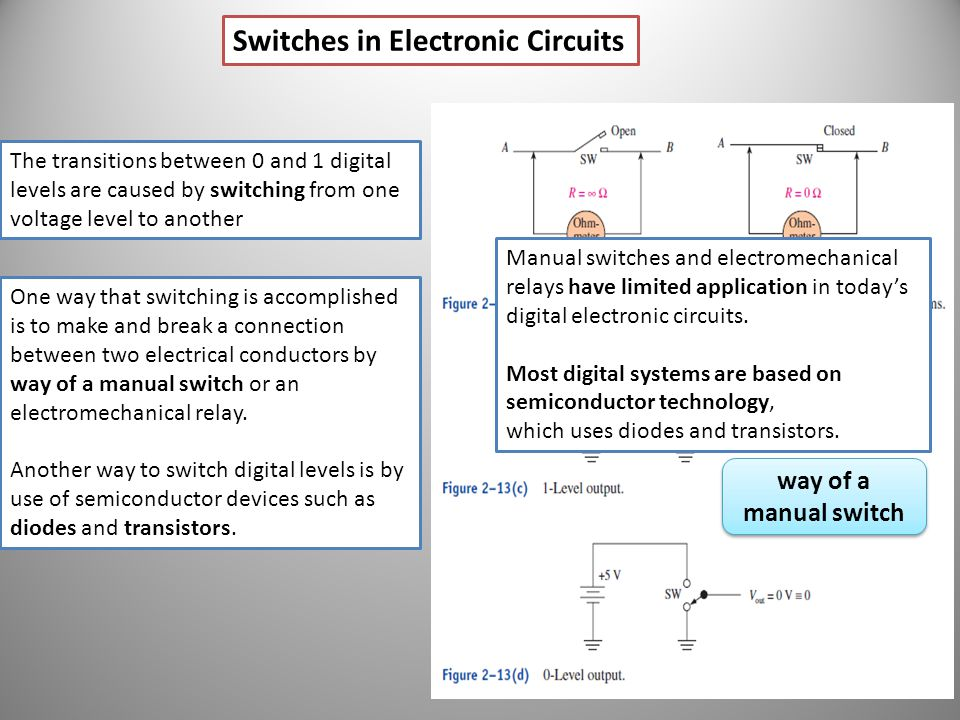 Switches in Electronic Circuits