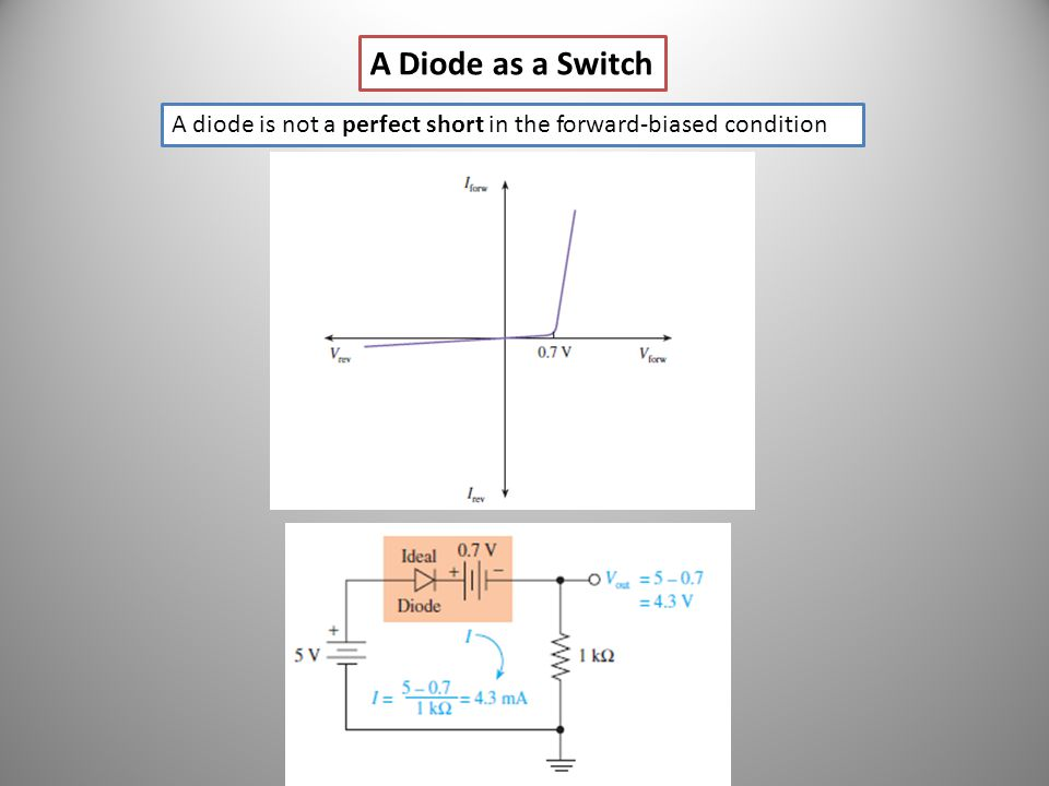 A Diode as a Switch A diode is not a perfect short in the forward-biased condition