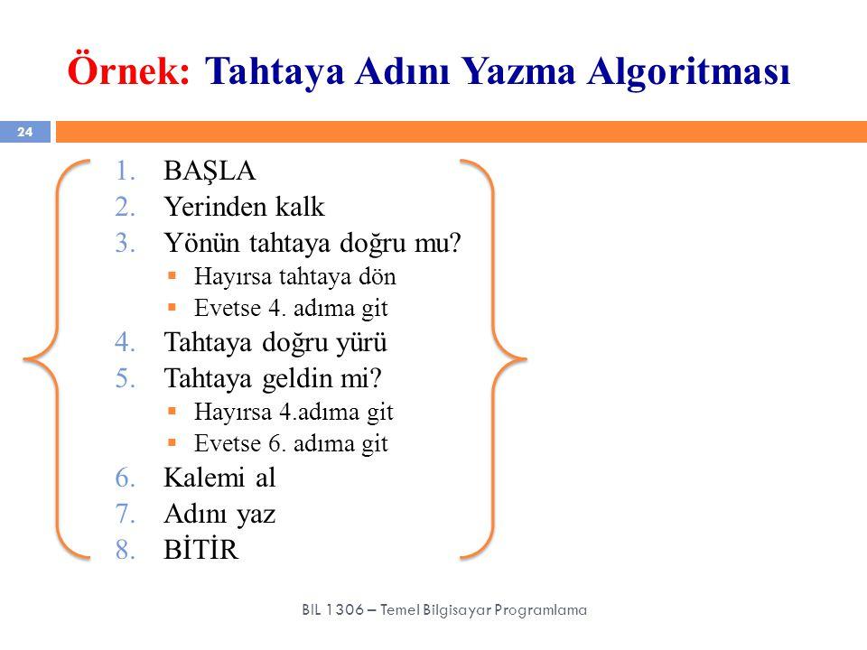 Örnek: Tahtaya Adını Yazma Algoritması