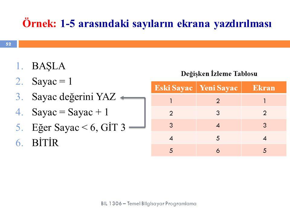 Örnek: 1-5 arasındaki sayıların ekrana yazdırılması