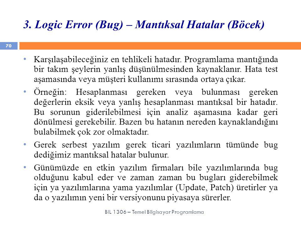3. Logic Error (Bug) – Mantıksal Hatalar (Böcek)