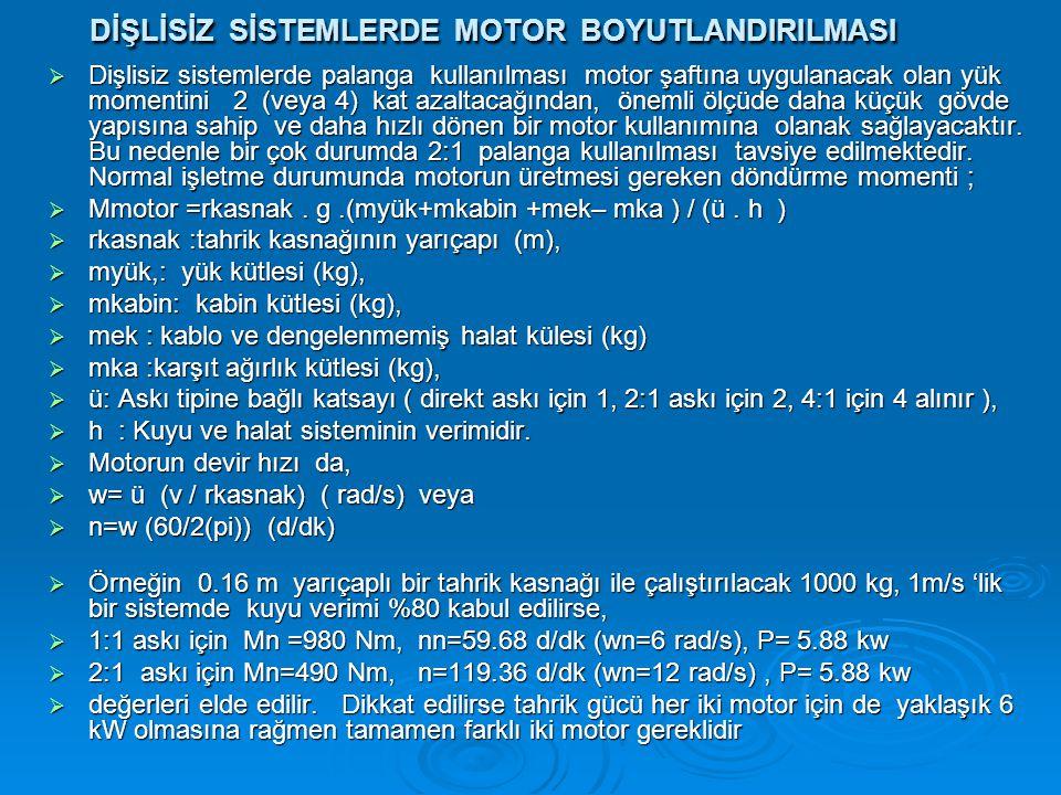 DİŞLİSİZ SİSTEMLERDE MOTOR BOYUTLANDIRILMASI