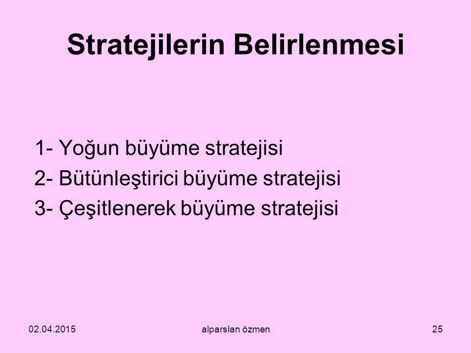 Stratejilerin Belirlenmesi