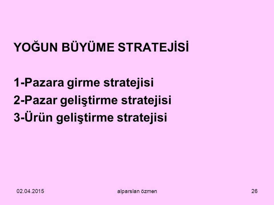 YOĞUN BÜYÜME STRATEJİSİ 1-Pazara girme stratejisi 2-Pazar geliştirme stratejisi 3-Ürün geliştirme stratejisi