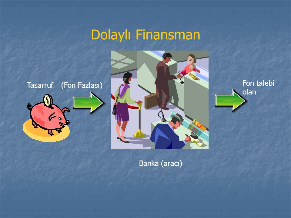 Dolaylı Finansman Fon talebi olan Tasarruf (Fon Fazlası) Banka (aracı)