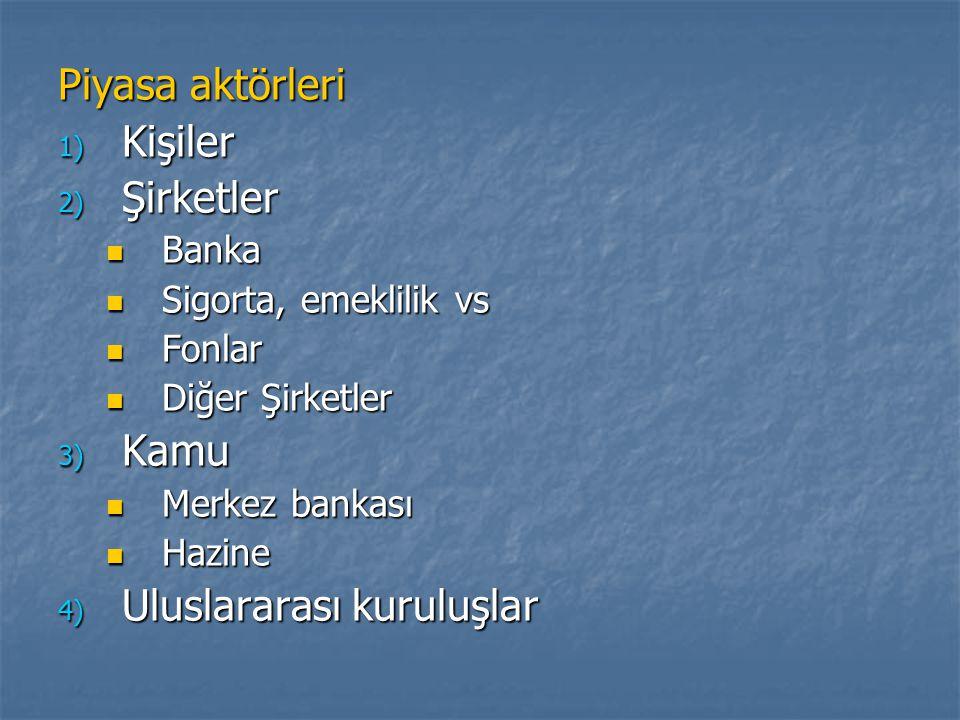 Uluslararası kuruluşlar