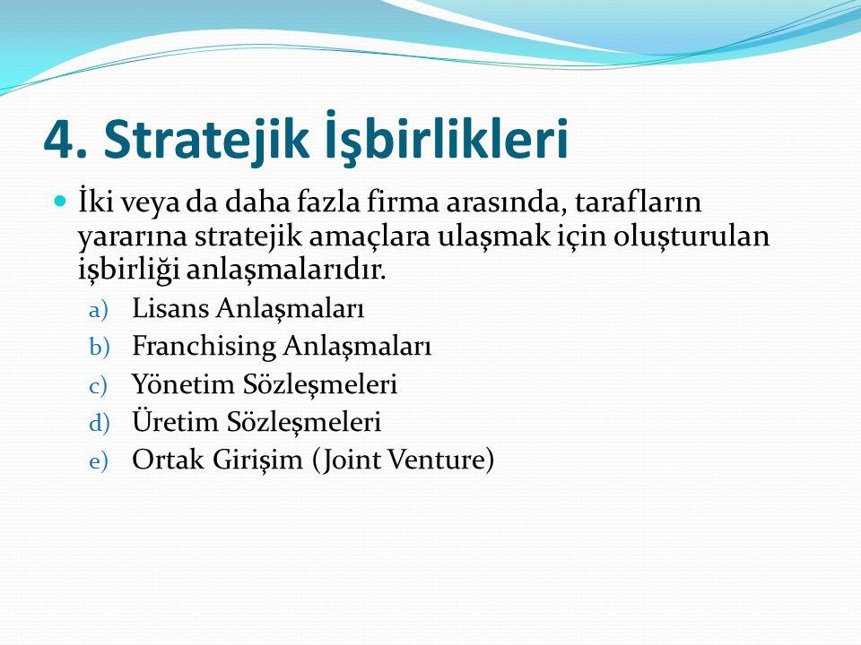 4. Stratejik İşbirlikleri