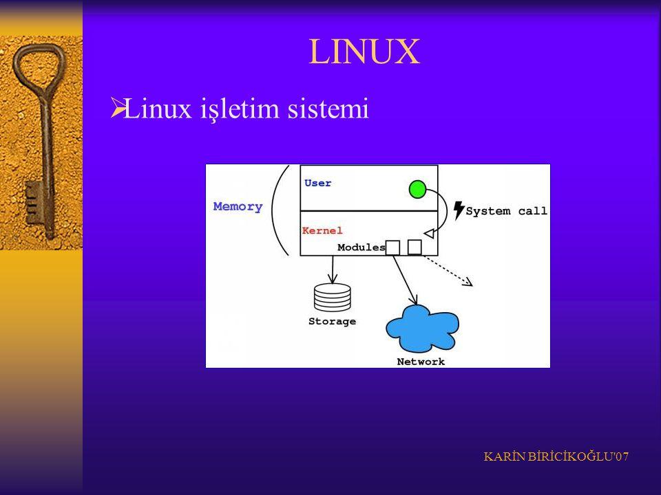 LINUX Linux işletim sistemi KARİN BİRİCİKOĞLU 07