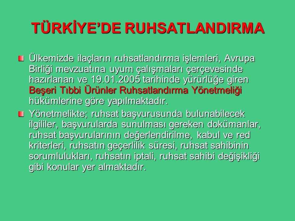 TÜRKİYE'DE RUHSATLANDIRMA