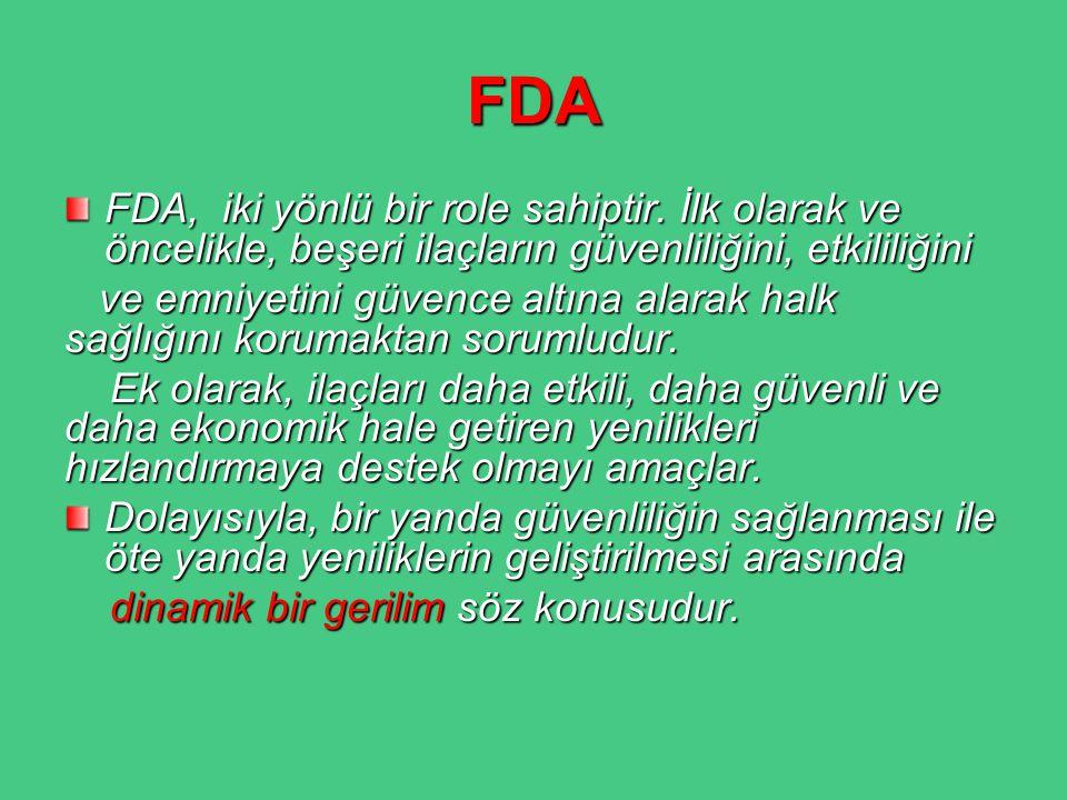 FDA FDA, iki yönlü bir role sahiptir. İlk olarak ve öncelikle, beşeri ilaçların güvenliliğini, etkililiğini.