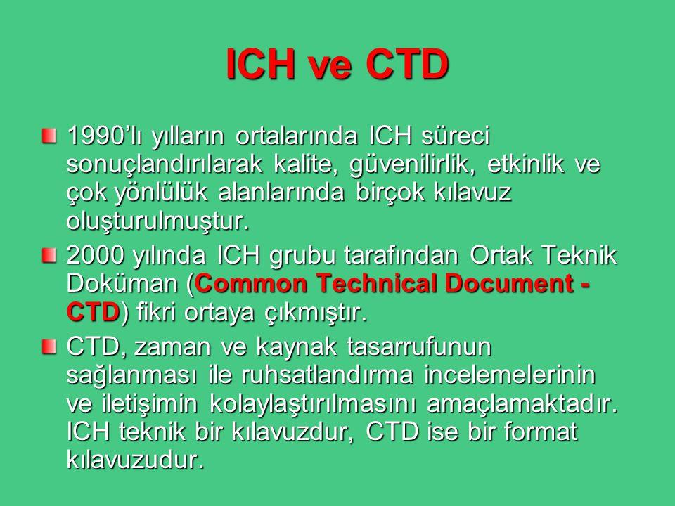 ICH ve CTD