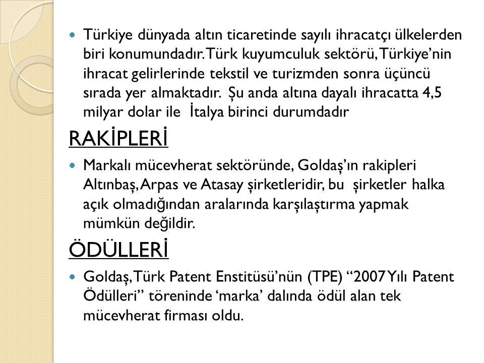 Türkiye dünyada altın ticaretinde sayılı ihracatçı ülkelerden biri konumundadır. Türk kuyumculuk sektörü, Türkiye'nin ihracat gelirlerinde tekstil ve turizmden sonra üçüncü sırada yer almaktadır. Şu anda altına dayalı ihracatta 4,5 milyar dolar ile İtalya birinci durumdadır