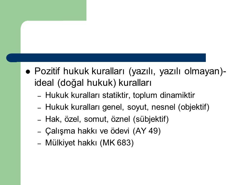 Pozitif hukuk kuralları (yazılı, yazılı olmayan)-ideal (doğal hukuk) kuralları