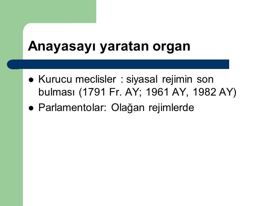 Anayasayı yaratan organ