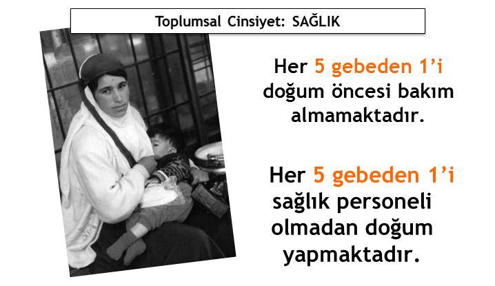 Her 5 gebeden 1'i sağlık personeli olmadan doğum yapmaktadır.