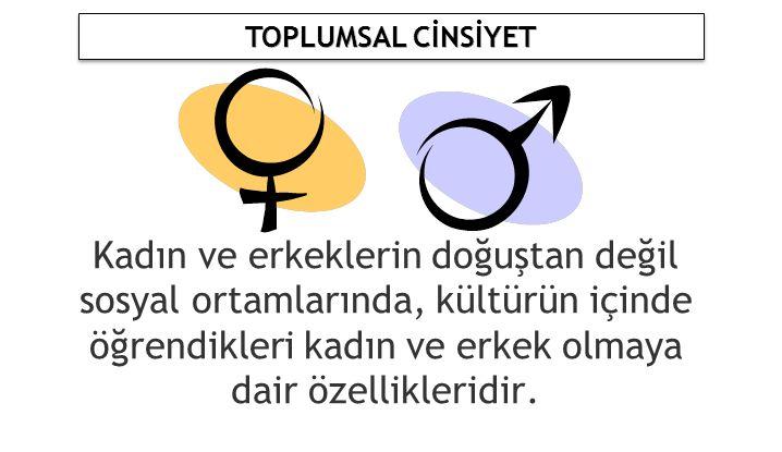 TOPLUMSAL CİNSİYET Kadın ve erkeklerin doğuştan değil sosyal ortamlarında, kültürün içinde öğrendikleri kadın ve erkek olmaya dair özellikleridir.