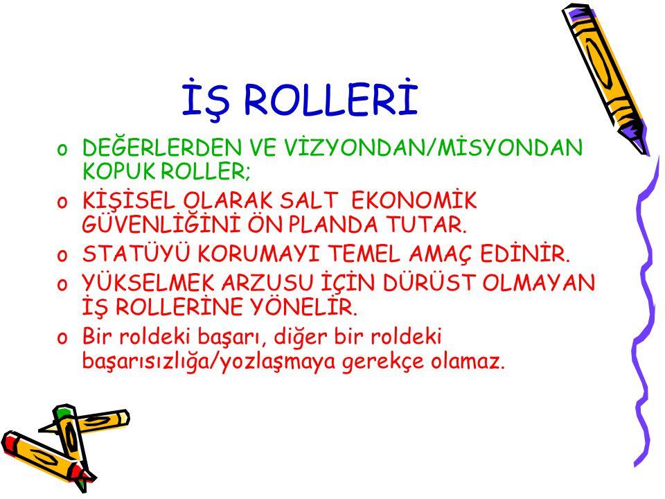İŞ ROLLERİ DEĞERLERDEN VE VİZYONDAN/MİSYONDAN KOPUK ROLLER;