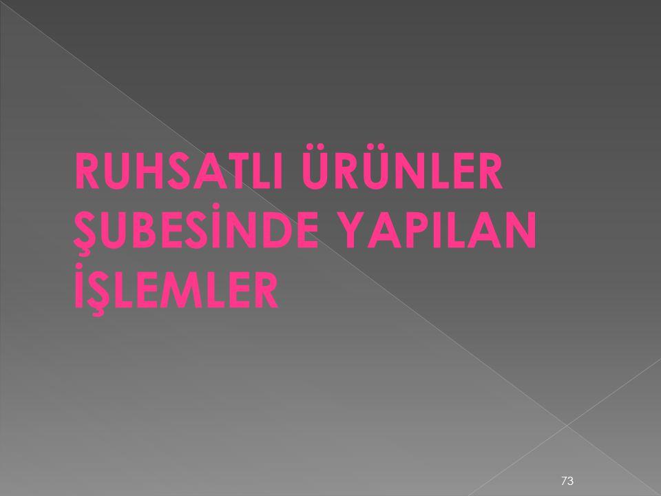 RUHSATLI ÜRÜNLER ŞUBESİNDE YAPILAN İŞLEMLER