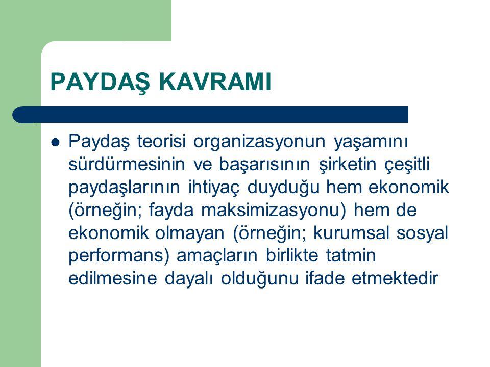 PAYDAŞ KAVRAMI