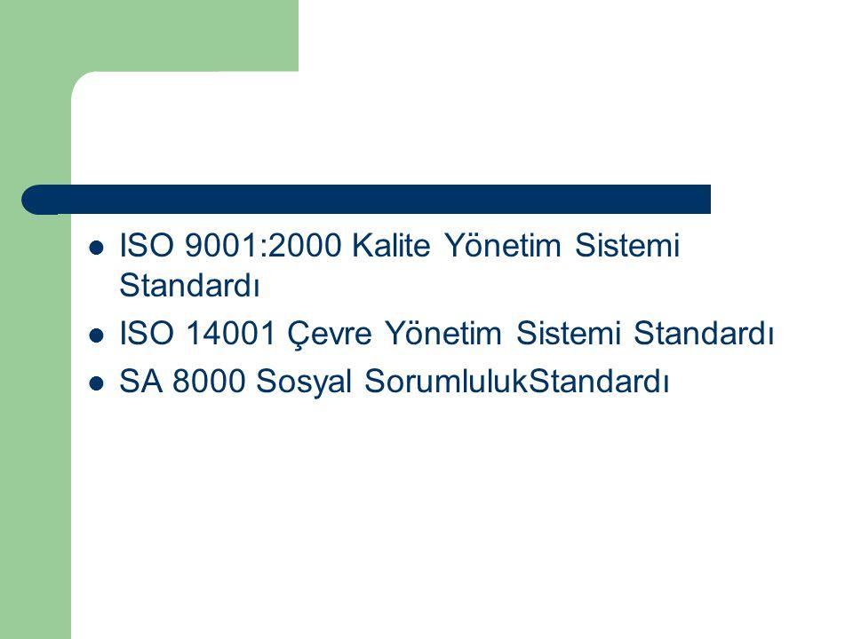 ISO 9001:2000 Kalite Yönetim Sistemi Standardı