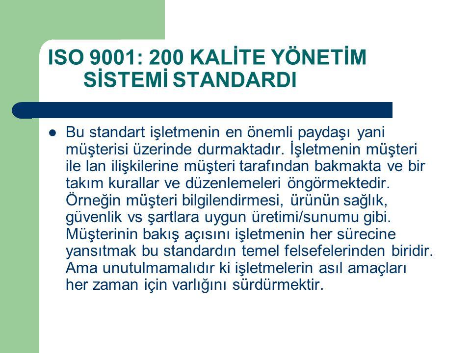 ISO 9001: 200 KALİTE YÖNETİM SİSTEMİ STANDARDI