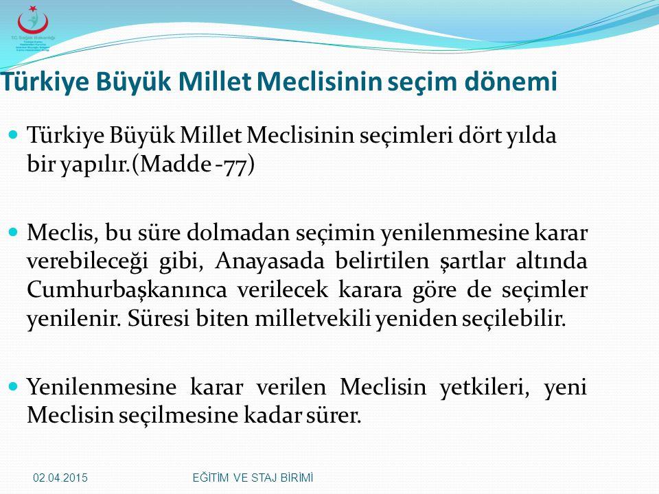 Türkiye Büyük Millet Meclisinin seçim dönemi