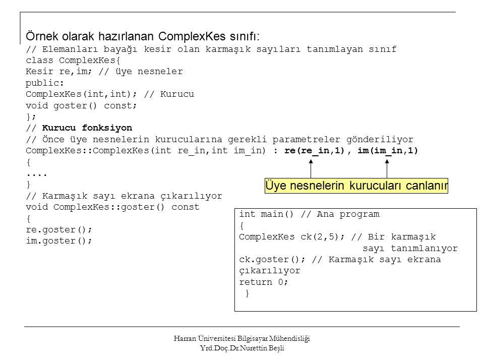 Örnek olarak hazırlanan ComplexKes sınıfı:
