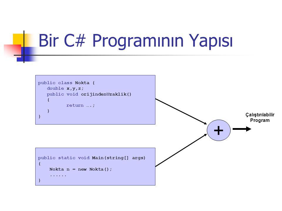 Bir C# Programının Yapısı