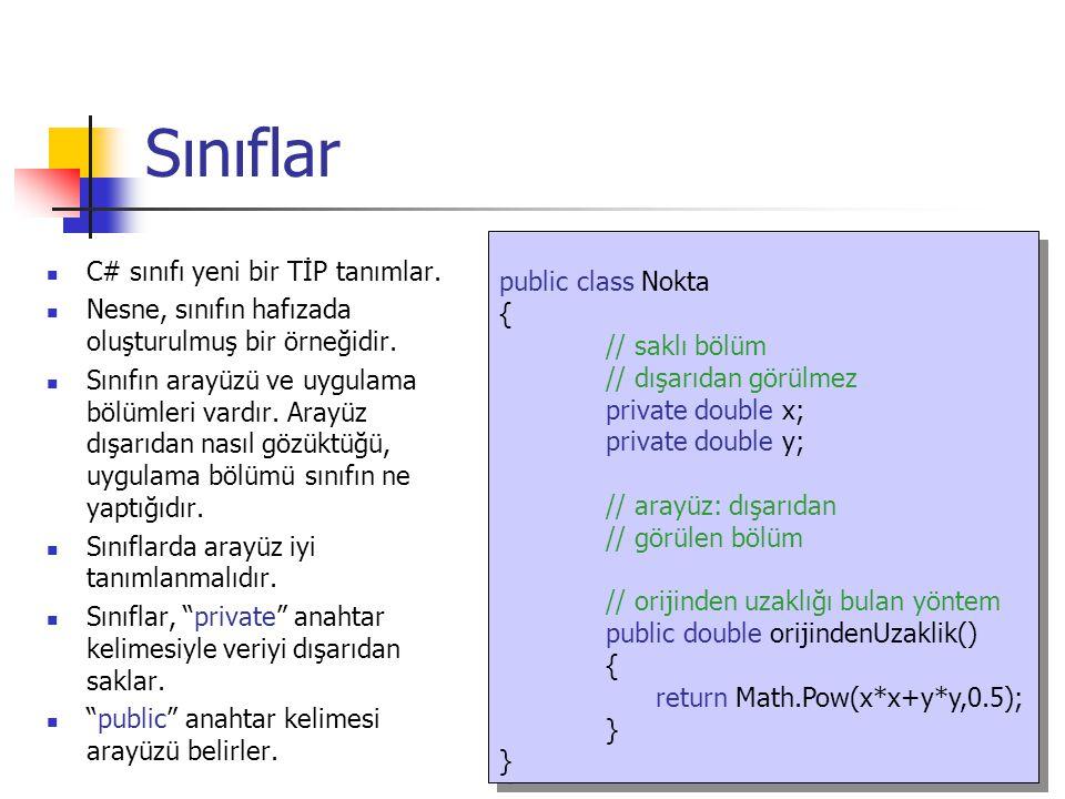 Sınıflar public class Nokta C# sınıfı yeni bir TİP tanımlar. {