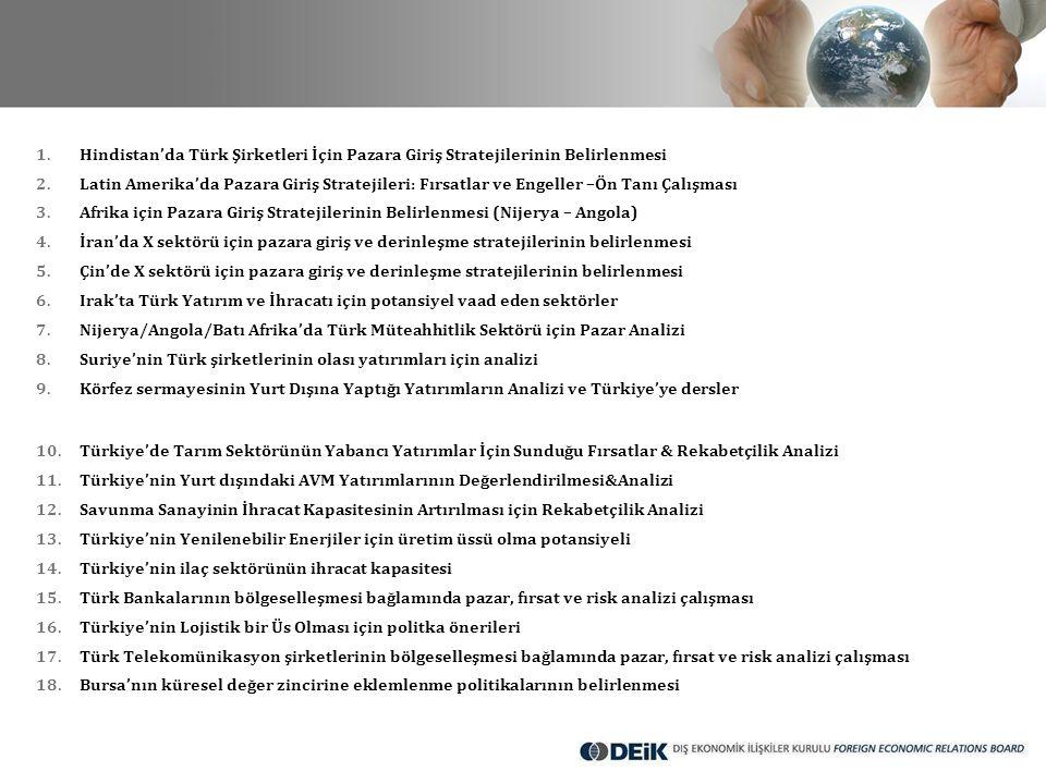 Hindistan'da Türk Şirketleri İçin Pazara Giriş Stratejilerinin Belirlenmesi