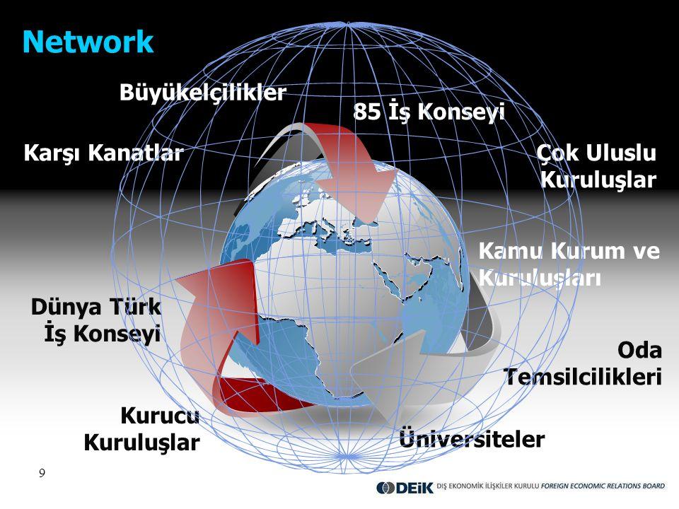 Network Büyükelçilikler 85 İş Konseyi Karşı Kanatlar
