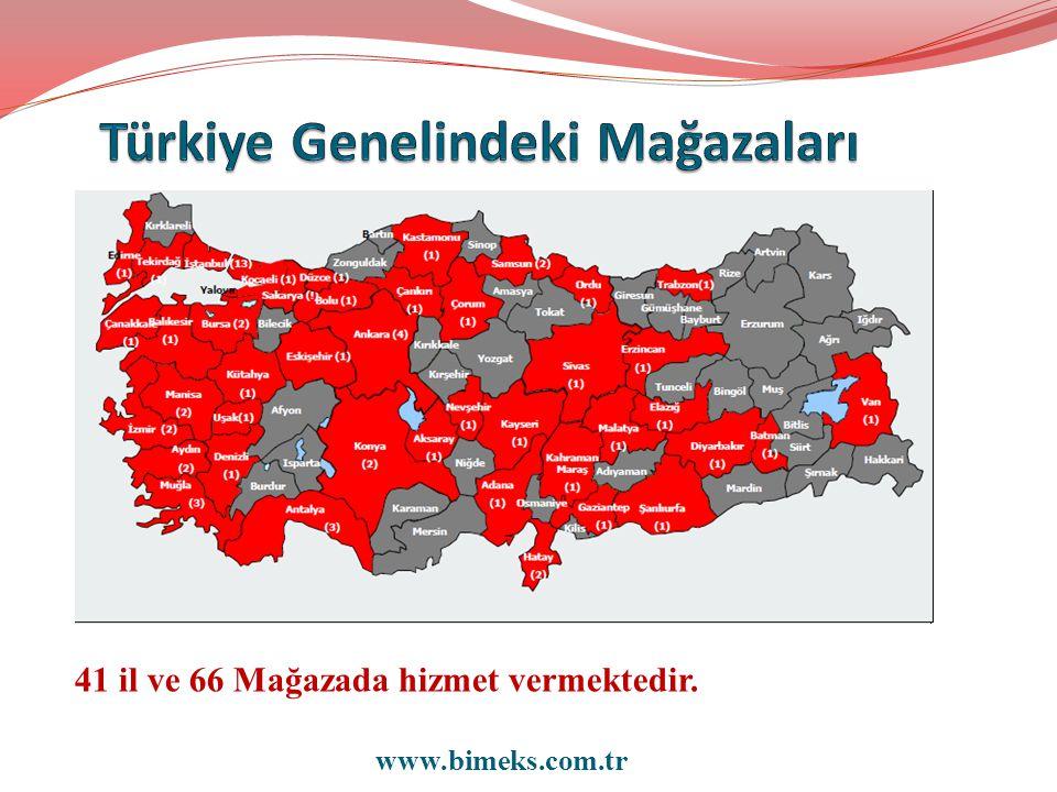 Türkiye Genelindeki Mağazaları