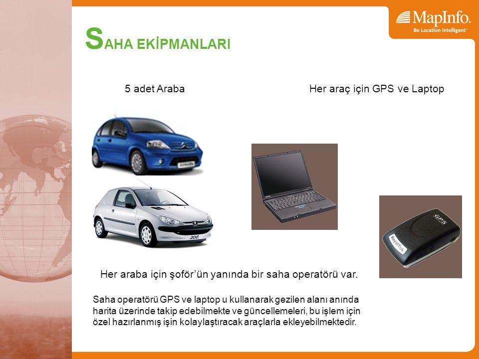 SAHA EKİPMANLARI 5 adet Araba Her araç için GPS ve Laptop