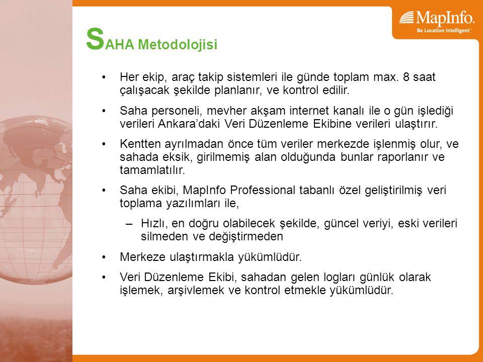 SAHA Metodolojisi Her ekip, araç takip sistemleri ile günde toplam max. 8 saat çalışacak şekilde planlanır, ve kontrol edilir.