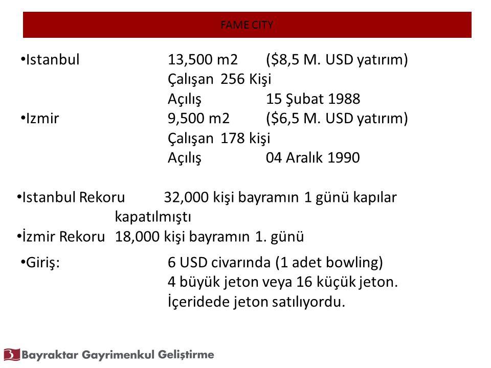 Istanbul 13,500 m2 ($8,5 M. USD yatırım) Çalışan 256 Kişi