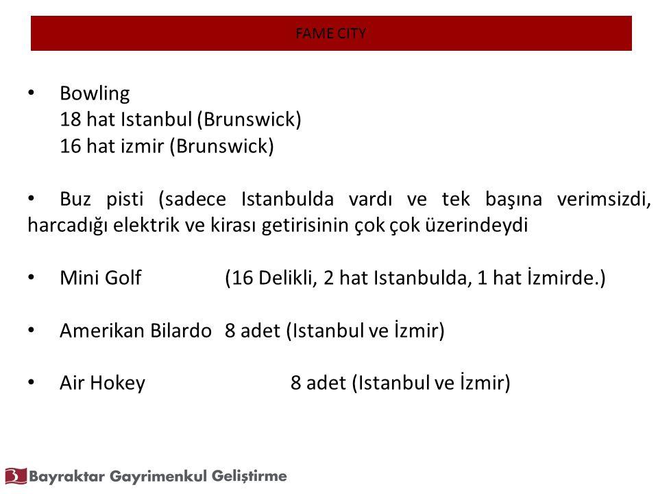 18 hat Istanbul (Brunswick) 16 hat izmir (Brunswick)