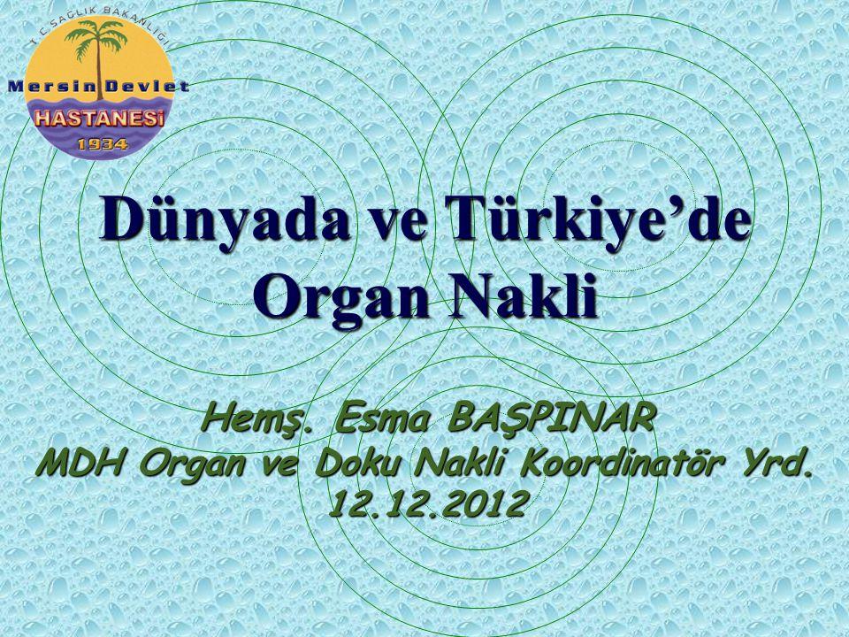 Dünyada ve Türkiye'de Organ Nakli