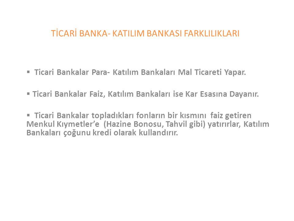 TİCARİ BANKA- KATILIM BANKASI FARKLILIKLARI