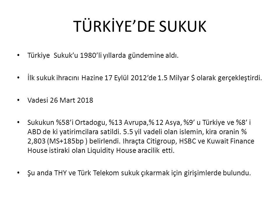 TÜRKİYE'DE SUKUK Türkiye Sukuk'u 1980'li yıllarda gündemine aldı.