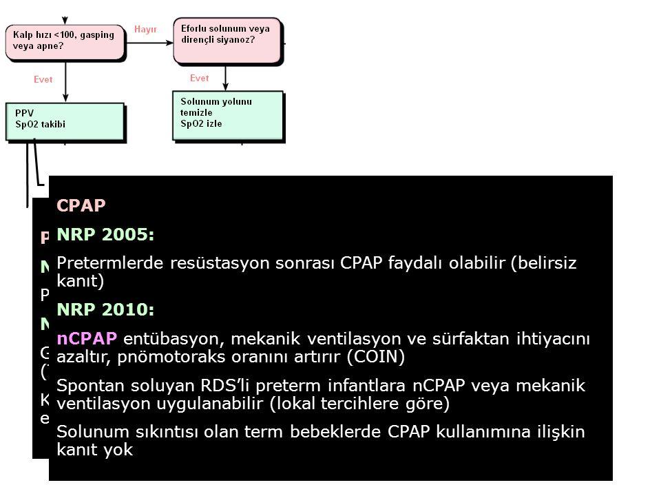 CPAP NRP 2005: Pretermlerde resüstasyon sonrası CPAP faydalı olabilir (belirsiz kanıt) NRP 2010: