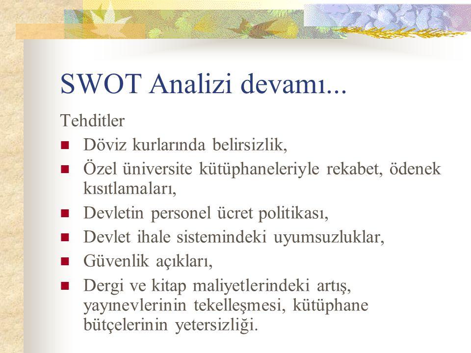 SWOT Analizi devamı... Tehditler Döviz kurlarında belirsizlik,