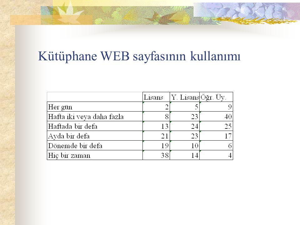 Kütüphane WEB sayfasının kullanımı