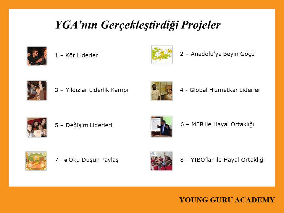 YGA'nın Gerçekleştirdiği Projeler